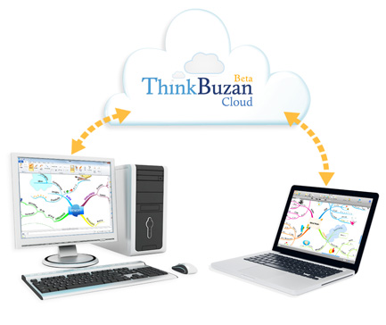 ThinkBuzan Cloud (beta)